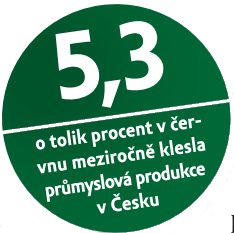 Produkce
